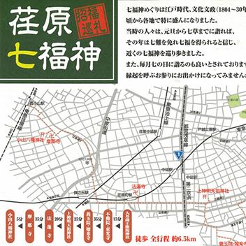 荏原七福神マップ