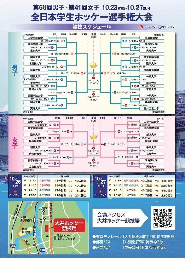 全日本学生ホッケー選手権大会