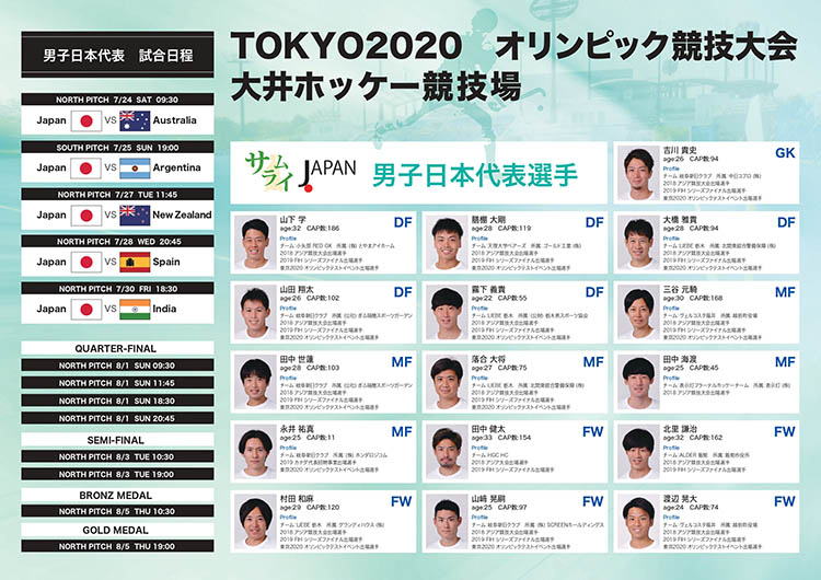 TOKOYO2020大会ホッケー競技代表選手